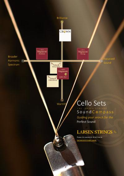 Cello Sound Compass