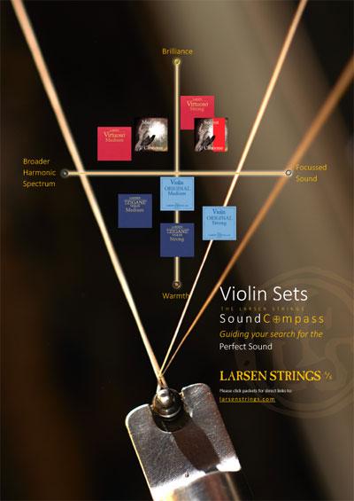 Violin Sound Compass