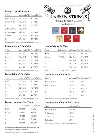 Larsen Strings String Silk Colours Tension Charts For String Brands